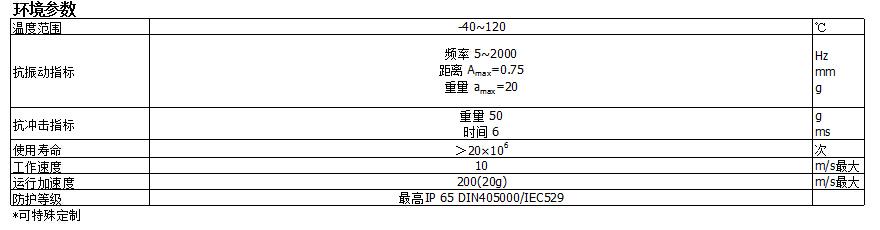 LWH拉杆系列直线位移传感器参数表