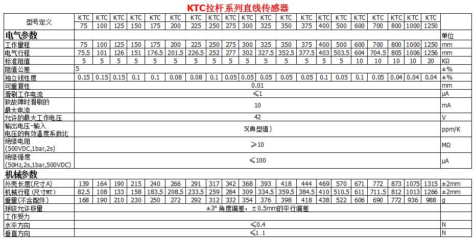 KTC拉�U系列直��鞲衅���1