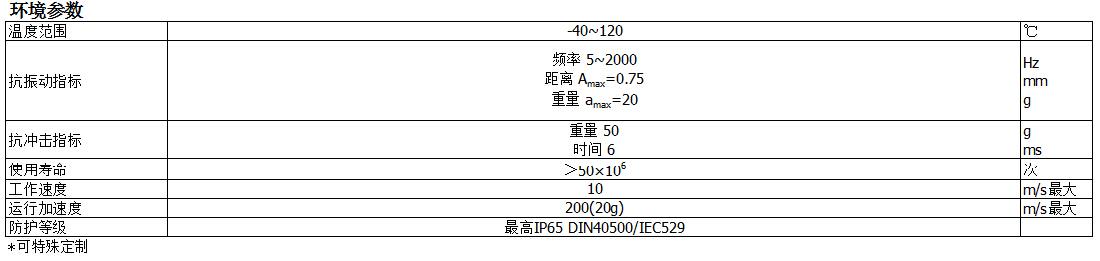 KTF滑块系列位移传感器参数表2